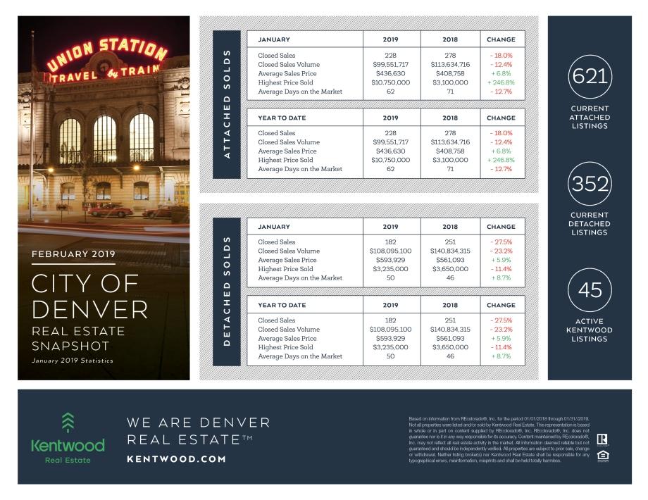 Feb_City_Of_Denver_Stats_UpdatedBranding