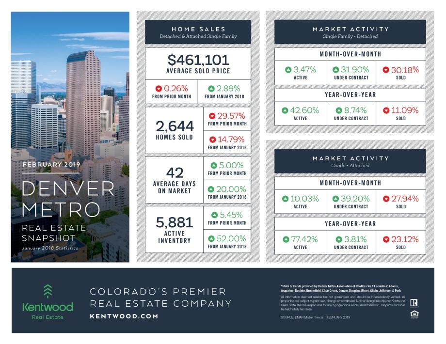 Feb_Denver_Metro_StatsUpdatedBranding.jpg
