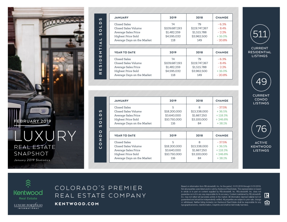February_Luxury_Stats_UpdatedBranding