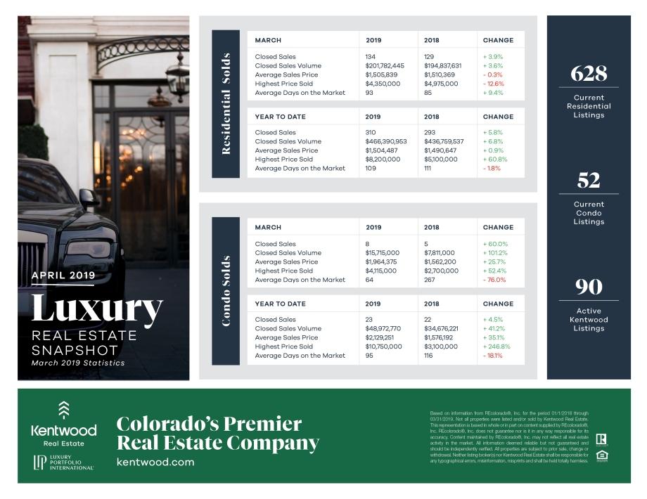 April_Luxury_Stats_UpdatedBranding